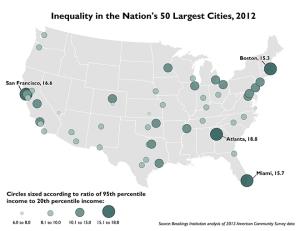 CityInequality2012
